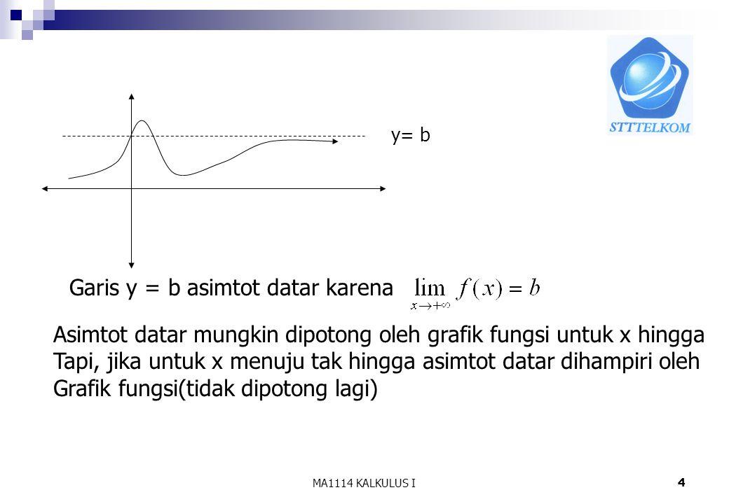 MA1114 KALKULUS I5 y=f(x) Garis y = ax + b asimtot miring Asimtot miring bisa dipotong oleh kurva untuk nilai x hingga.