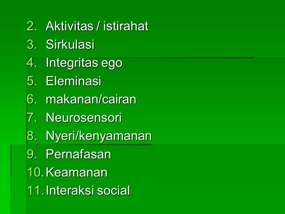 2.Aktivitas / istirahat 3.Sirkulasi 4.Integritas ego 5.Eleminasi 6.makanan/cairan 7.Neurosensori 8.Nyeri/kenyamanan 9.Pernafasan 10.Keamanan 11.Interaksi social