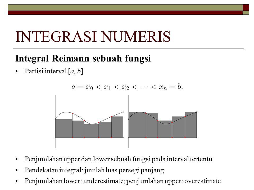 INTEGRASI NUMERIS Integral Reimann sebuah fungsi Partisi interval [a, b] Penjumlahan upper dan lower sebuah fungsi pada interval tertentu. Pendekatan