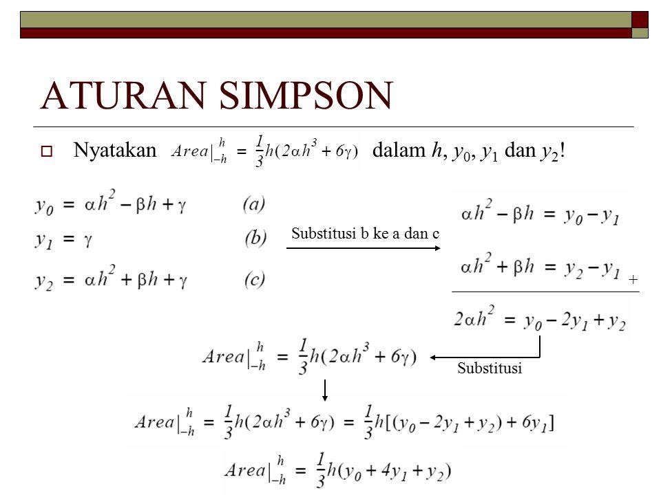 ATURAN SIMPSON  Nyatakan dalam h, y 0, y 1 dan y 2 ! Substitusi b ke a dan c + Substitusi