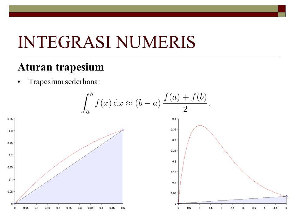 INTEGRASI NUMERIS Aturan trapesium Trapesium sederhana:
