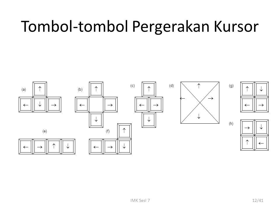 IMK Sesi 712/41 Tombol-tombol Pergerakan Kursor                   (a)(b) (c)(d) (e)(f) (g) (h)