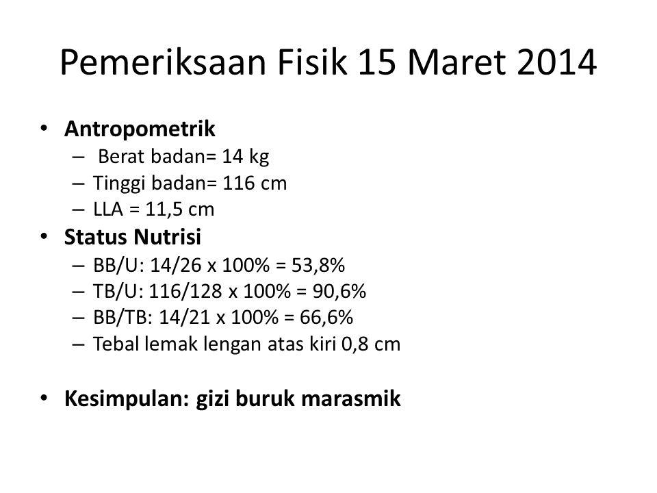 Pemeriksaan Fisik 15 Maret 2014 Antropometrik – Berat badan= 14 kg – Tinggi badan= 116 cm – LLA = 11,5 cm Status Nutrisi – BB/U: 14/26 x 100% = 53,8% – TB/U: 116/128 x 100% = 90,6% – BB/TB: 14/21 x 100% = 66,6% – Tebal lemak lengan atas kiri 0,8 cm Kesimpulan: gizi buruk marasmik