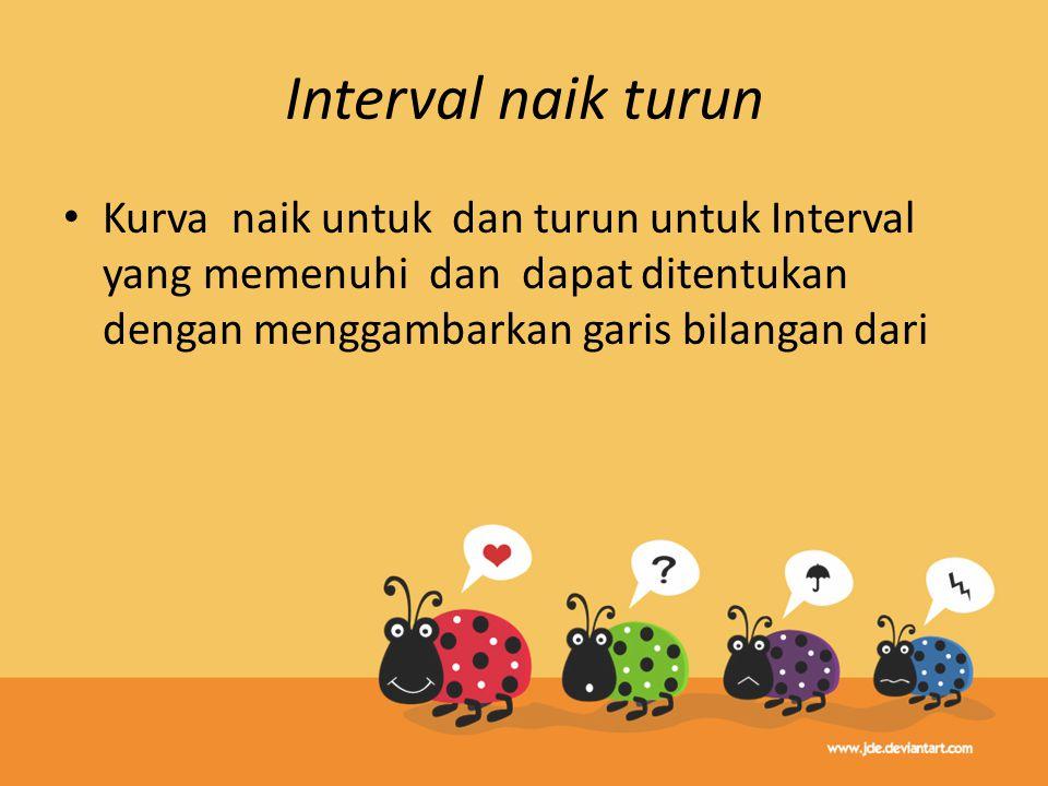Interval naik turun Kurva naik untuk dan turun untuk Interval yang memenuhi dan dapat ditentukan dengan menggambarkan garis bilangan dari