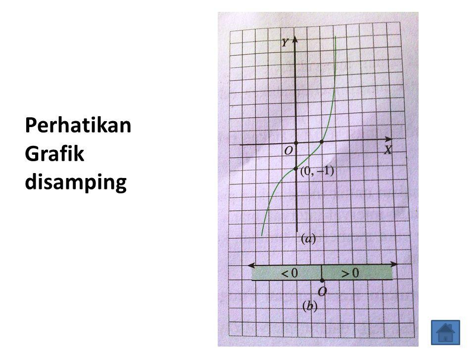 Perhatikan Grafik disamping