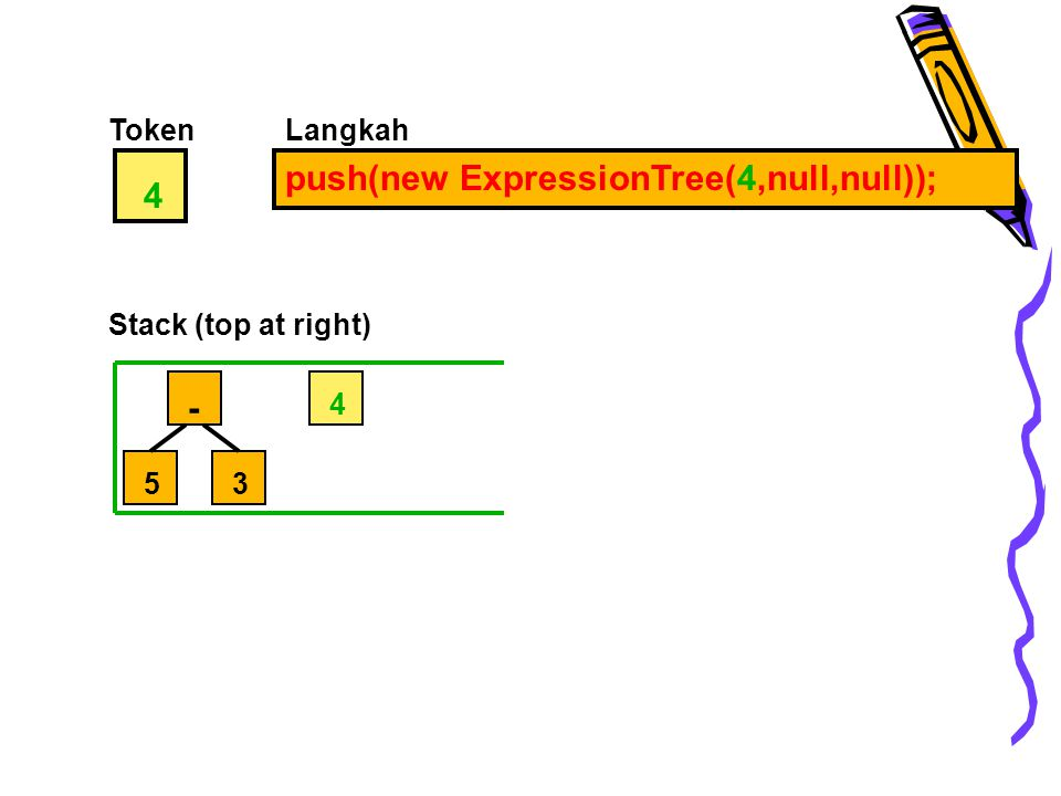 Token 4 push(new ExpressionTree(4,null,null)); Langkah Stack (top at right) 5 - 3 4