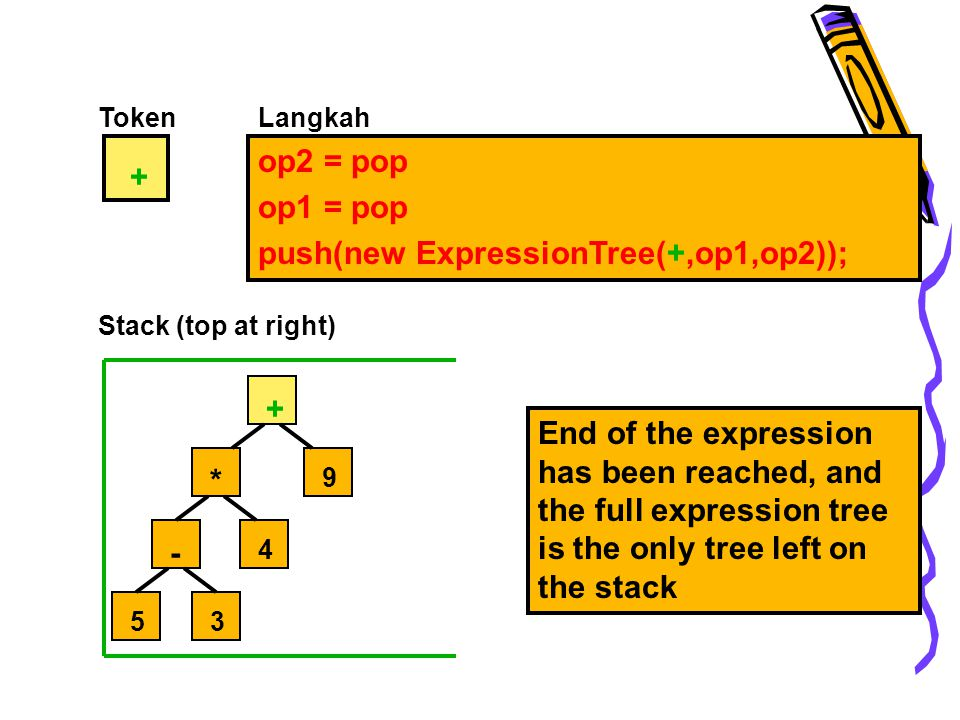 Token + op2 = pop op1 = pop push(new ExpressionTree(+,op1,op2)); Langkah Stack (top at right) 5 - 3 4 * 9 + End of the expression has been reached, and the full expression tree is the only tree left on the stack