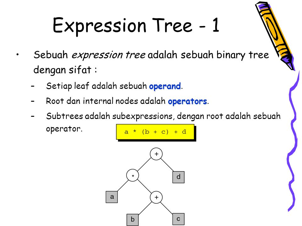 Membuat Pohon Ekspresi dari Ekspresi Postfix Menggunakan stack untuk menyimpan operand Tree yang dibuat : – Node yang berisi nama variabel menjadi daun – Node yang berisi operator memiliki paling sedikit 2 anak yang dapat berupa operator lain atau node daun