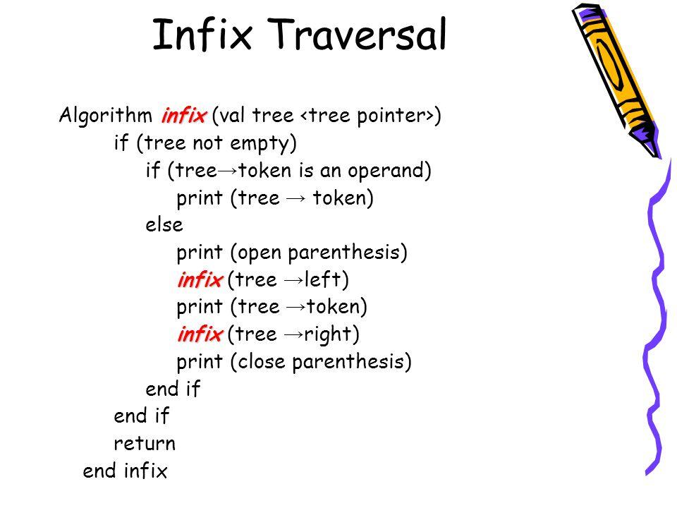 Postfix Traversal Menggunakan postorder traversal seperti pada tree.