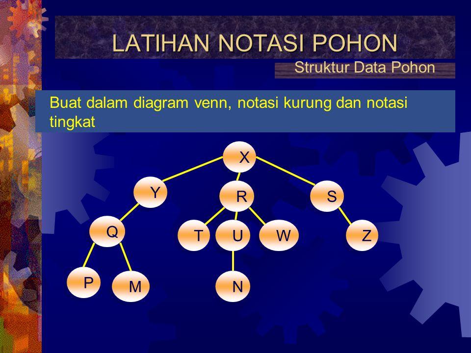 NOTASI POHON Cara penulisan / penggambaran suatu pohon Struktur Data Pohon Notasi Tingkat Notasi Tingkat