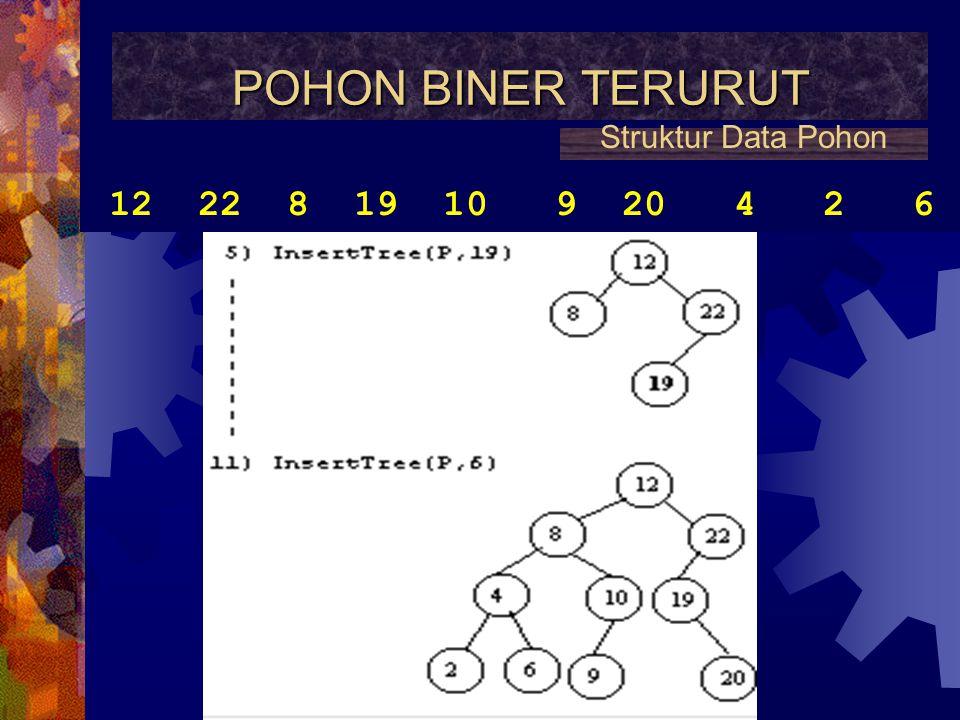 POHON BINER TERURUT Struktur Data Pohon 12 22 8 19 10 9 20 4 2 6