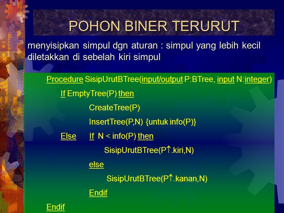 Struktur Data Pohon 12 22 8 19 10 9 20 4 2 6