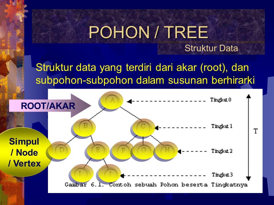 Kuliah ke-9 Struktur Data Pohon/Tree (Bab 6) Informatics Engineering Dept. TRUNOJOYO UNIVERSITY