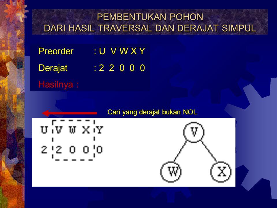 LATIHAN KONVERSI KE POHON UMUM Konversi pohon biner ini ke pohon umum Struktur Data Pohon A A B B C C D D X X Y Y X X E E I I J J