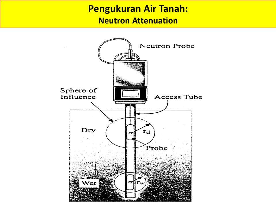 Pengukuran Air Tanah: Neutron Attenuation