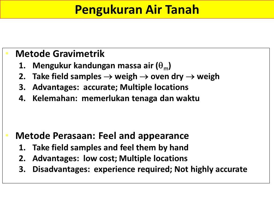 Pengukuran Air Tanah Metode Gravimetrik 1.Mengukur kandungan massa air (  m ) 2.Take field samples  weigh  oven dry  weigh 3.Advantages: accurate;