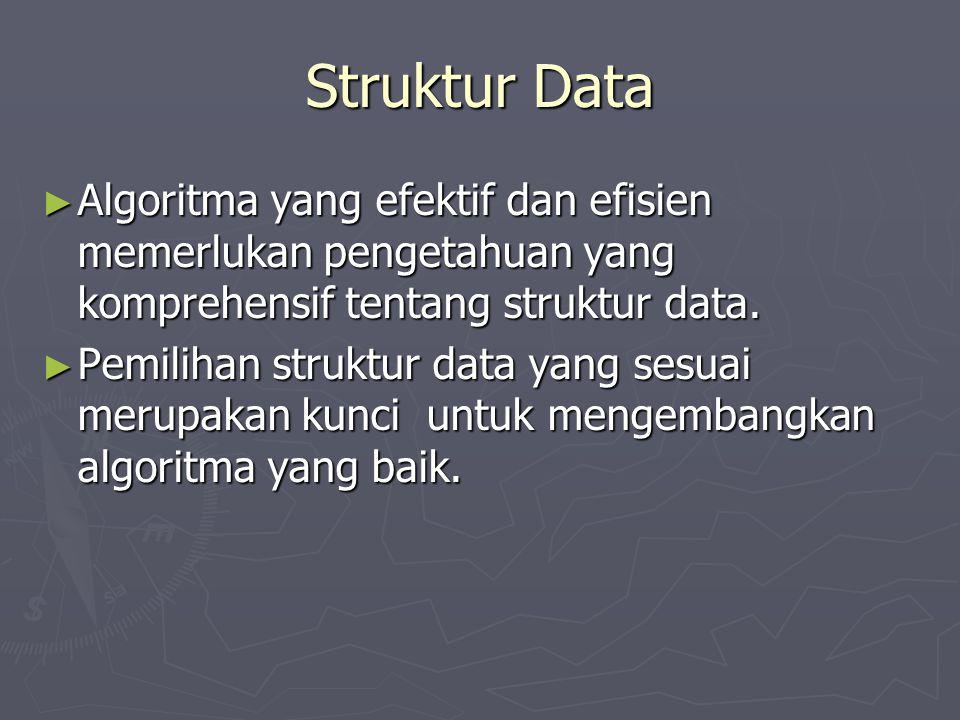 Struktur Data ► Algoritma yang efektif dan efisien memerlukan pengetahuan yang komprehensif tentang struktur data. ► Pemilihan struktur data yang sesu