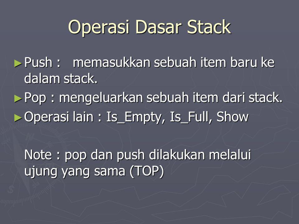 Operasi Dasar Stack ► Push :memasukkan sebuah item baru ke dalam stack. ► Pop : mengeluarkan sebuah item dari stack. ► Operasi lain : Is_Empty, Is_Ful