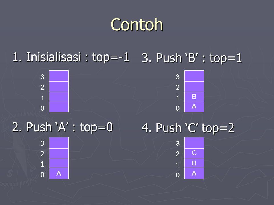 Contoh 1. Inisialisasi : top=-1 2. Push 'A' : top=0 32103210 A 32103210 3. Push 'B' : top=1 4. Push 'C' top=2 B A 32103210 B C A 32103210