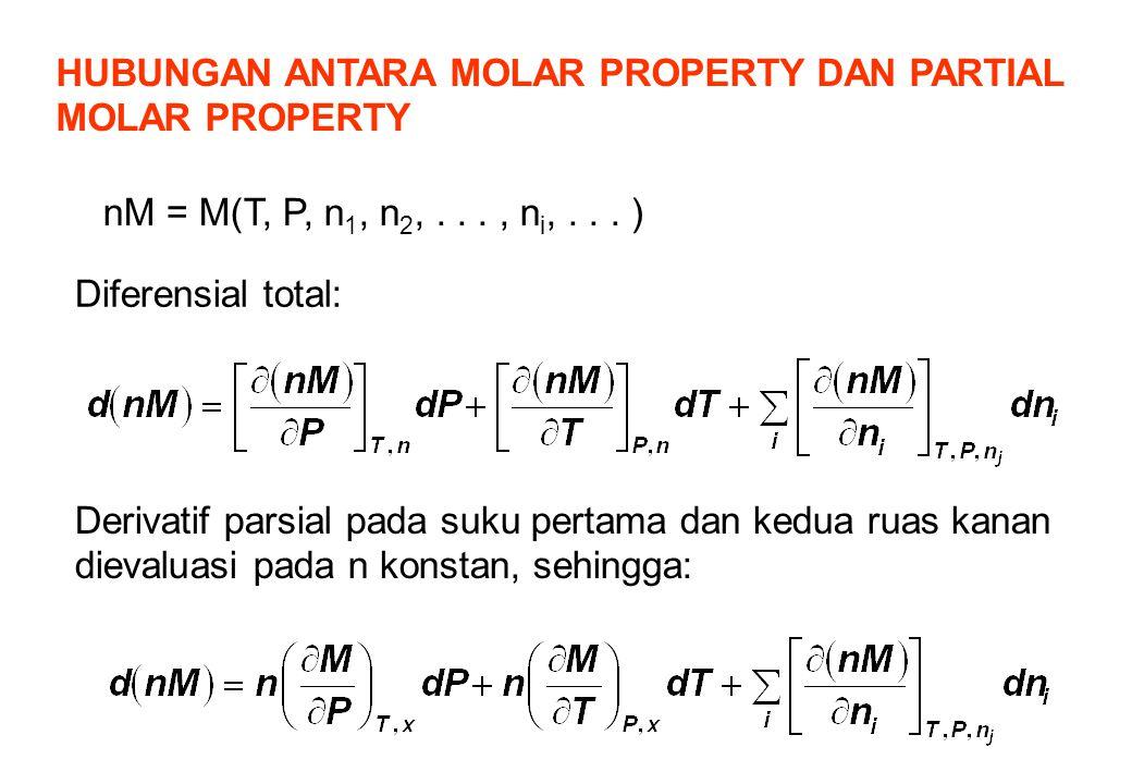 HUBUNGAN ANTARA MOLAR PROPERTY DAN PARTIAL MOLAR PROPERTY nM = M(T, P, n 1, n 2,..., n i,... ) Diferensial total: Derivatif parsial pada suku pertama