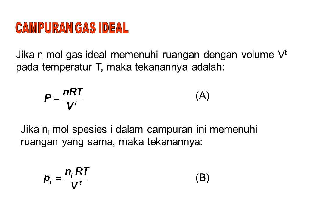 Jika n mol gas ideal memenuhi ruangan dengan volume V t pada temperatur T, maka tekanannya adalah: Jika n i mol spesies i dalam campuran ini memenuhi ruangan yang sama, maka tekanannya: (A) (B)