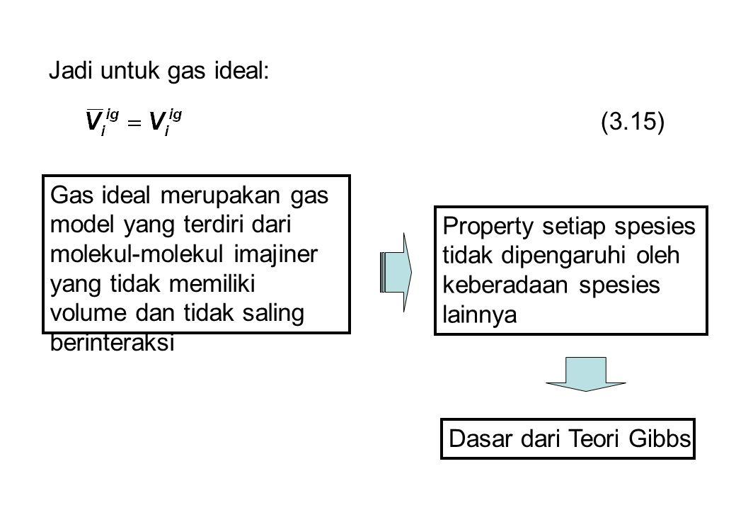 Jadi untuk gas ideal: (3.15) Gas ideal merupakan gas model yang terdiri dari molekul-molekul imajiner yang tidak memiliki volume dan tidak saling berinteraksi Property setiap spesies tidak dipengaruhi oleh keberadaan spesies lainnya Dasar dari Teori Gibbs