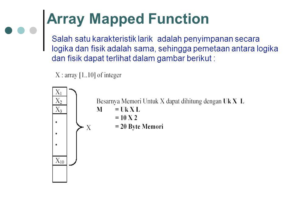 Array Mapped Function Salah satu karakteristik larik adalah penyimpanan secara logika dan fisik adalah sama, sehingga pemetaan antara logika dan fisik