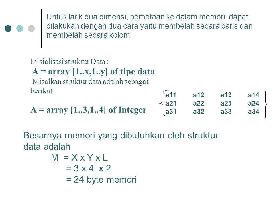 Untuk larik dua dimensi, pemetaan ke dalam memori dapat dilakukan dengan dua cara yaitu membelah secara baris dan membelah secara kolom Inisialisasi s