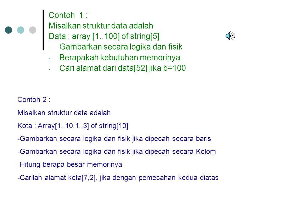 Contoh 1 : Misalkan struktur data adalah Data : array [1..100] of string[5] - Gambarkan secara logika dan fisik - Berapakah kebutuhan memorinya - Cari