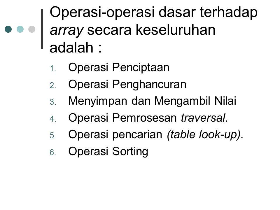 Operasi-operasi dasar terhadap array secara keseluruhan adalah : 1. Operasi Penciptaan 2. Operasi Penghancuran 3. Menyimpan dan Mengambil Nilai 4. Ope