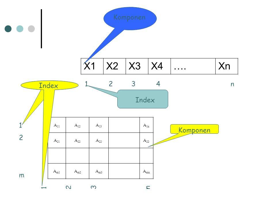 X1X2X3X4….Xn 1 2 3 4 n Komponen Index A 11 A 12 A 13 A 1n A 21 A 22 A m1 A m2 A m3 A mn 12m12m 123 n123 n Komponen Index