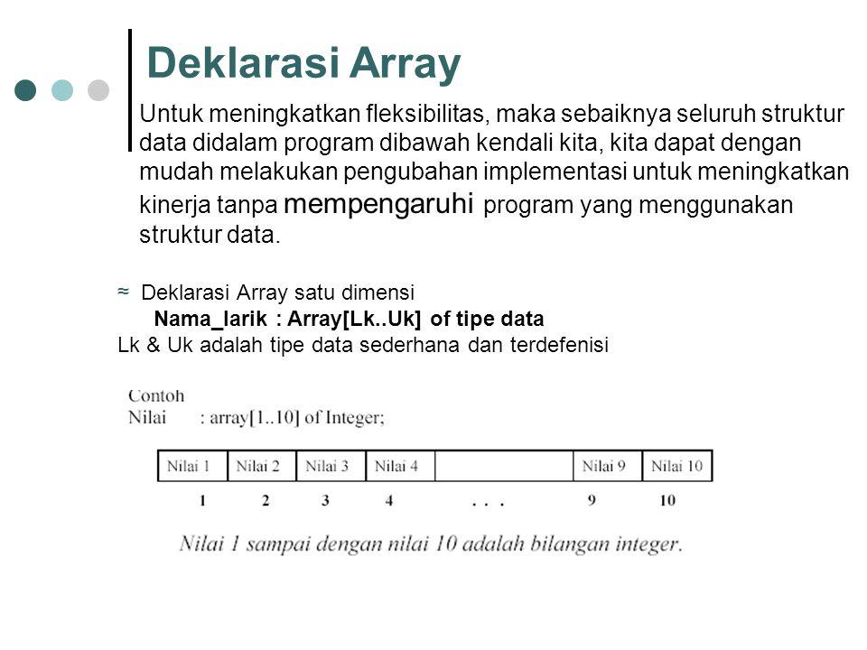 Deklarasi Array Untuk meningkatkan fleksibilitas, maka sebaiknya seluruh struktur data didalam program dibawah kendali kita, kita dapat dengan mudah m