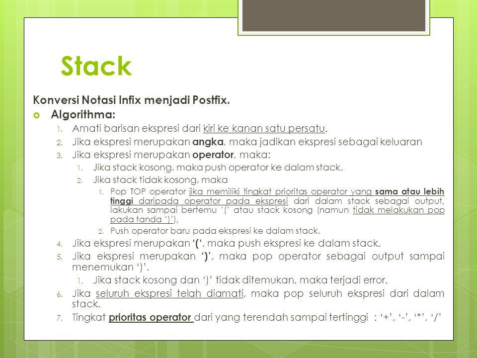 Stack Konversi Notasi Infix menjadi Postfix.  Algorithma: 1. Amati barisan ekspresi dari kiri ke kanan satu persatu. 2. Jika ekspresi merupakan angka