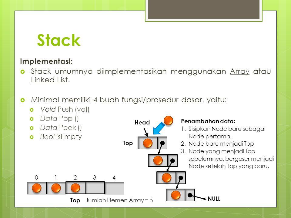Stack Implementasi:  Stack umumnya diimplementasikan menggunakan Array atau Linked List.  Minimal memiliki 4 buah fungsi/prosedur dasar, yaitu:  Vo