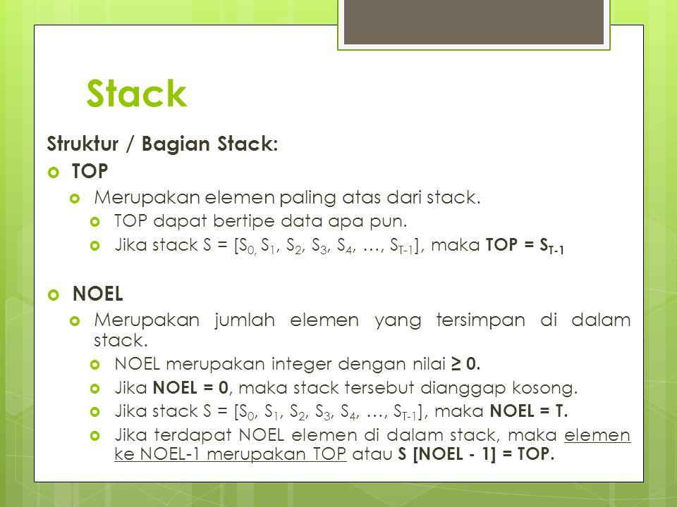 Stack Struktur / Bagian Stack:  TOP  Merupakan elemen paling atas dari stack.  TOP dapat bertipe data apa pun.  Jika stack S = [S 0, S 1, S 2, S 3