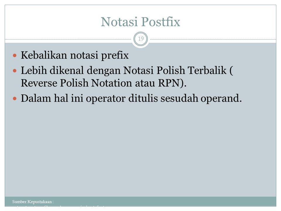 Notasi Postfix Sumber Kepustakaan : putuputraastawa.files.wordpress.com/.../pert_5_sta... 19 Kebalikan notasi prefix Lebih dikenal dengan Notasi Polis