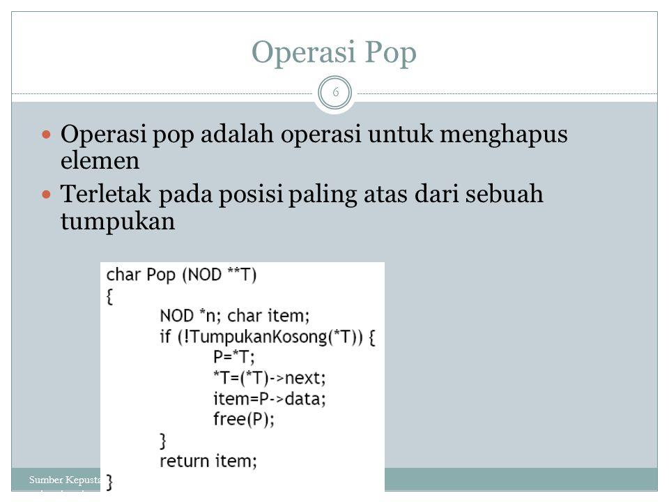 Notasi Infix Prefix Contoh : Proses konversi dari infix ke prefix : = ( A + B ) * ( C – D ) = [ + A B ] * [ - C D ] = * [ + A B ] [ - C D ] = * + A B - C D Sumber Kepustakaan : putuputraastawa.files.wordpress.com/.../pert _5_sta...