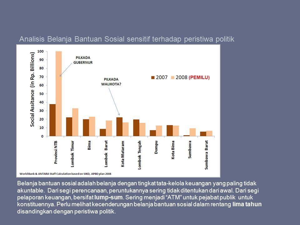 Analisis Belanja Bantuan Sosial sensitif terhadap peristiwa politik Belanja bantuan sosial adalah belanja dengan tingkat tata-kelola keuangan yang pal