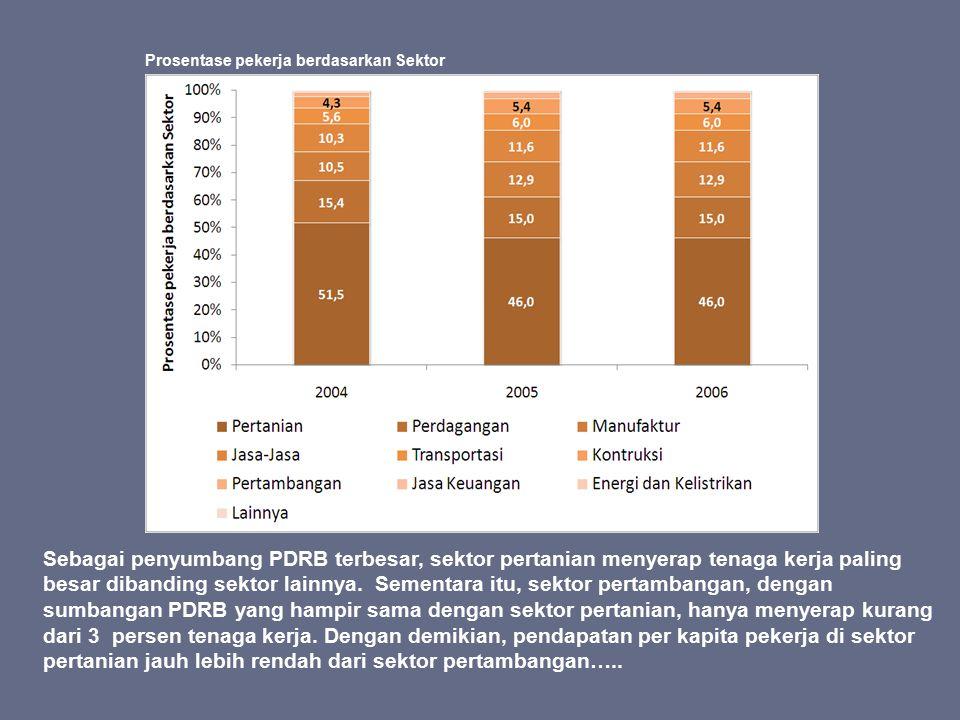 Prosentase pekerja berdasarkan Sektor Sebagai penyumbang PDRB terbesar, sektor pertanian menyerap tenaga kerja paling besar dibanding sektor lainnya.