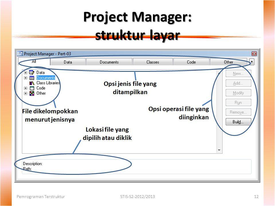 Project Manager: struktur layar Pemrograman TerstrukturSTIS-S2-2012/201312