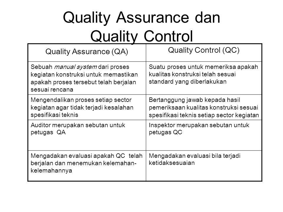 Quality Assurance dan Quality Control Quality Assurance (QA) Quality Control (QC) Sebuah manual system dari proses kegiatan konstruksi untuk memastikan apakah proses tersebut telah berjalan sesuai rencana Suatu proses untuk memeriksa apakah kualitas konstruksi telah sesuai standard yang diberlakukan Mengendalikan proses setiap sector kegiatan agar tidak terjadi kesalahan spesifikasi teknis Bertanggung jawab kepada hasil pemeriksaan kualitas konstruksi sesuai spesifikasi teknis setiap sector kegiatan Auditor merupakan sebutan untuk petugas QA Inspektor merupakan sebutan untuk petugas QC Mengadakan evaluasi apakah QC telah berjalan dan menemukan kelemahan- kelemahannya Mengadakan evaluasi bila terjadi ketidaksesuaian