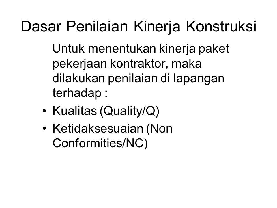 Dasar Penilaian Kinerja Konstruksi Untuk menentukan kinerja paket pekerjaan kontraktor, maka dilakukan penilaian di lapangan terhadap : Kualitas (Quality/Q) Ketidaksesuaian (Non Conformities/NC)