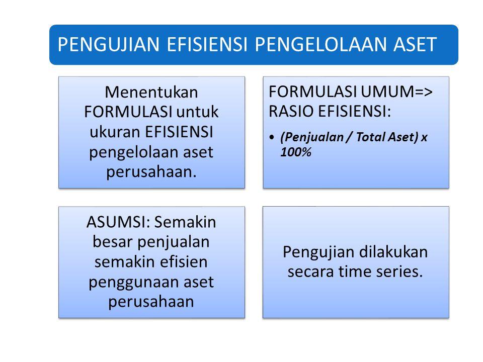 PENGUJIAN EFISIENSI PENGELOLAAN ASET Menentukan FORMULASI untuk ukuran EFISIENSI pengelolaan aset perusahaan. FORMULASI UMUM=> RASIO EFISIENSI: (Penju