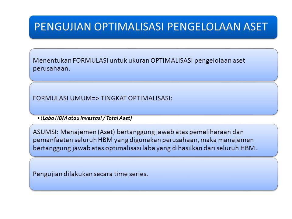 PENGUJIAN OPTIMALISASI PENGELOLAAN ASET Menentukan FORMULASI untuk ukuran OPTIMALISASI pengelolaan aset perusahaan. FORMULASI UMUM=> TINGKAT OPTIMALIS