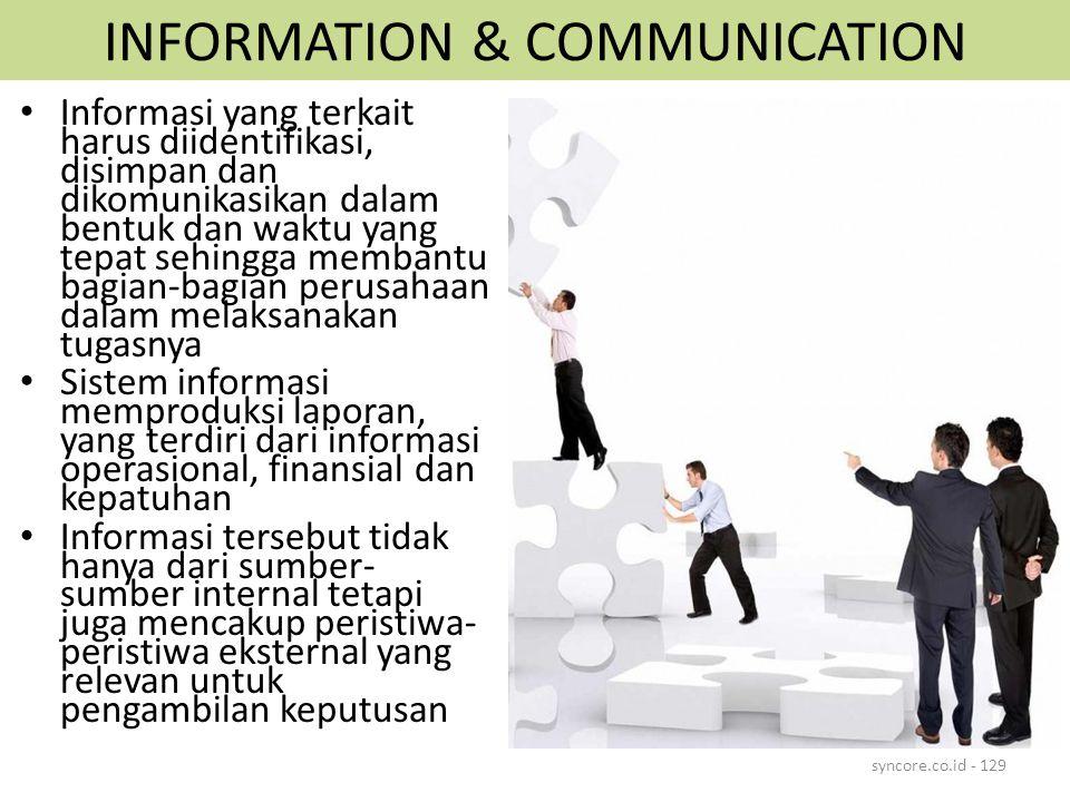 INFORMATION & COMMUNICATION Informasi yang terkait harus diidentifikasi, disimpan dan dikomunikasikan dalam bentuk dan waktu yang tepat sehingga membantu bagian-bagian perusahaan dalam melaksanakan tugasnya Sistem informasi memproduksi laporan, yang terdiri dari informasi operasional, finansial dan kepatuhan Informasi tersebut tidak hanya dari sumber- sumber internal tetapi juga mencakup peristiwa- peristiwa eksternal yang relevan untuk pengambilan keputusan syncore.co.id - 129