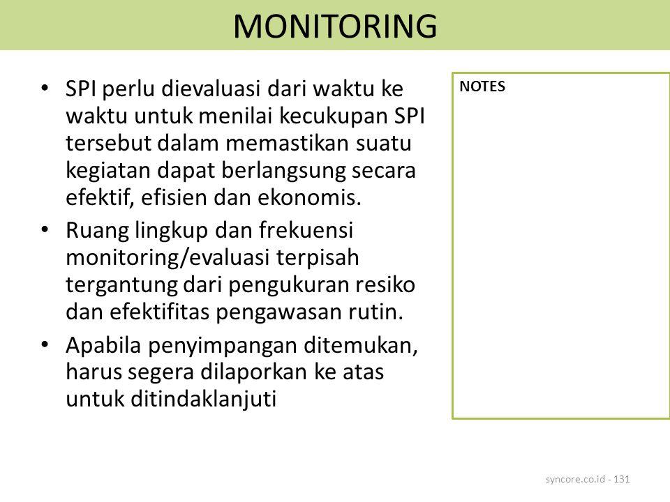 MONITORING SPI perlu dievaluasi dari waktu ke waktu untuk menilai kecukupan SPI tersebut dalam memastikan suatu kegiatan dapat berlangsung secara efek