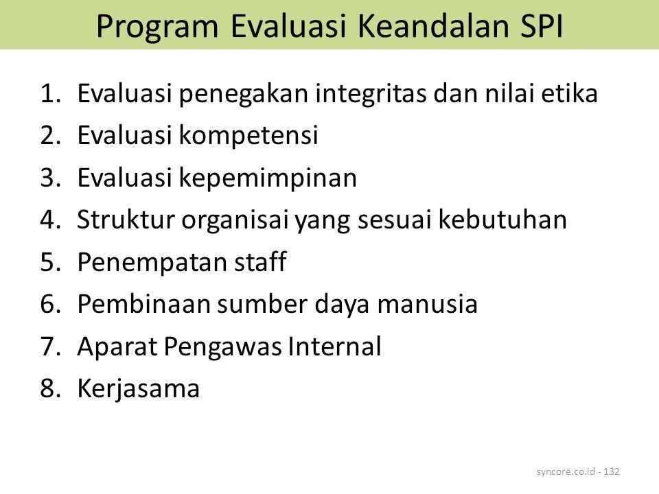 Program Evaluasi Keandalan SPI 1.Evaluasi penegakan integritas dan nilai etika 2.Evaluasi kompetensi 3.Evaluasi kepemimpinan 4.Struktur organisai yang sesuai kebutuhan 5.Penempatan staff 6.Pembinaan sumber daya manusia 7.Aparat Pengawas Internal 8.Kerjasama syncore.co.id - 132