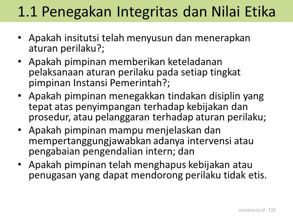 1.1 Penegakan Integritas dan Nilai Etika Apakah insitutsi telah menyusun dan menerapkan aturan perilaku?; Apakah pimpinan memberikan keteladanan pelak