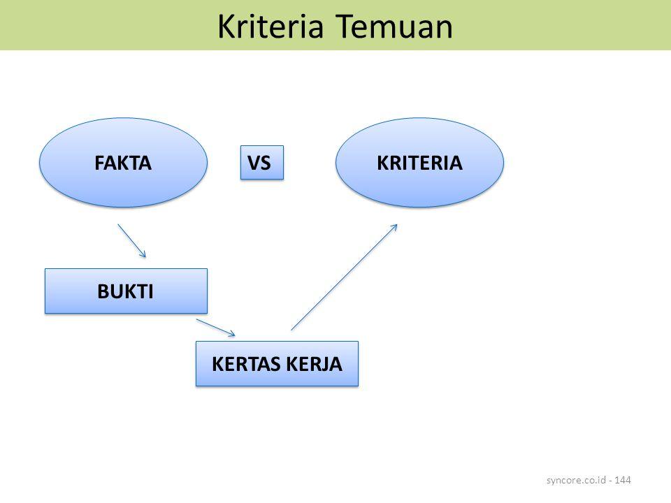 Kriteria Temuan syncore.co.id - 144 FAKTA KRITERIA VS BUKTI KERTAS KERJA