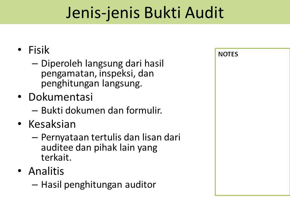 Jenis-jenis Bukti Audit Fisik – Diperoleh langsung dari hasil pengamatan, inspeksi, dan penghitungan langsung. Dokumentasi – Bukti dokumen dan formuli